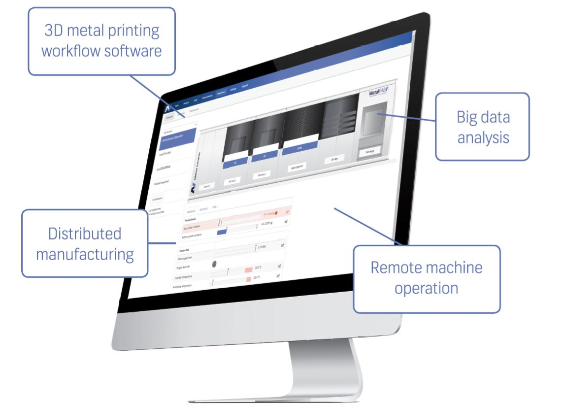Additive World Platform supports the complete 3D metal printing workflow and allows customers to store, share and analyse data